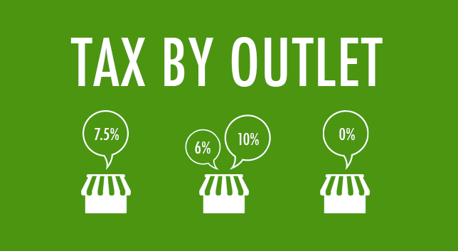TAX-BY-OUTLET-BLOG-HEADER