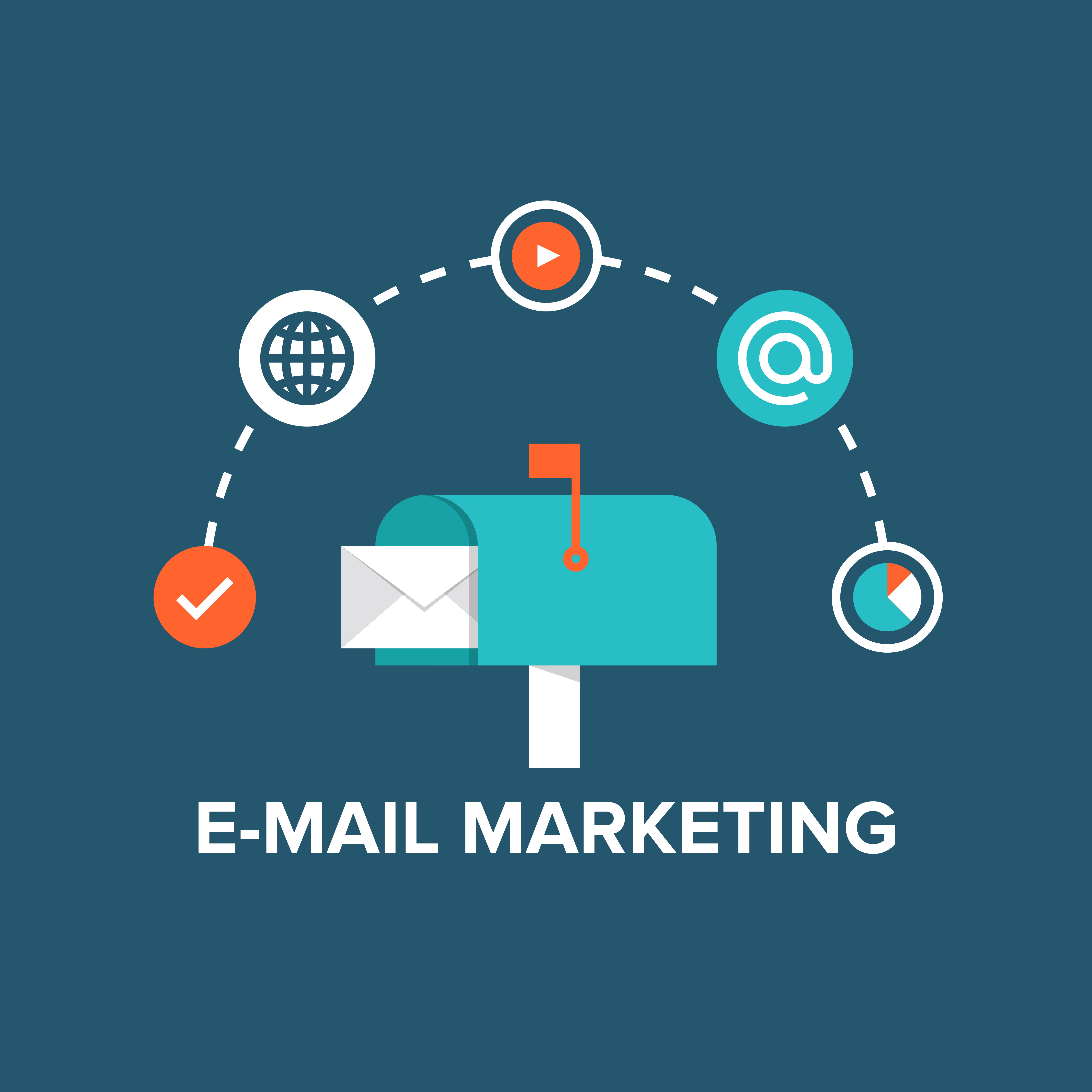 Email Marketing for Retailers: Handy Tools and Techniques for ...